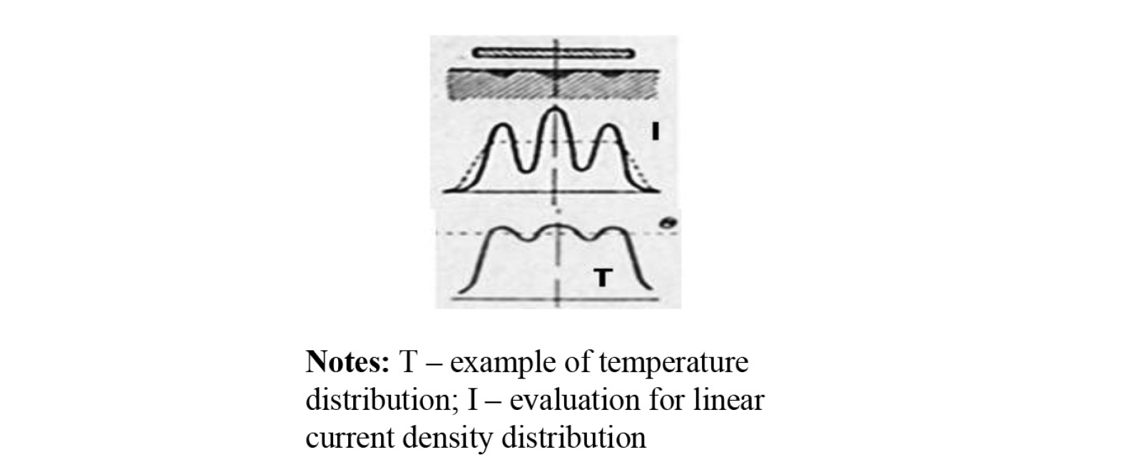 Fluxtrol - HES 2016 Striation Effect in Induction Heating: Myths and Reality - Figure 2