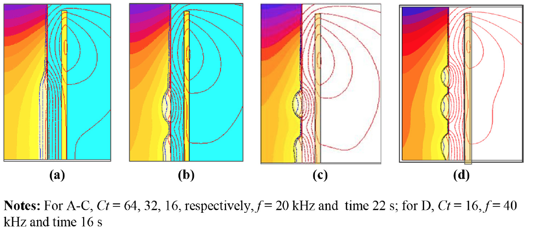 Fluxtrol - HES 2016 Striation Effect in Induction Heating: Myths and Reality - Figure 8