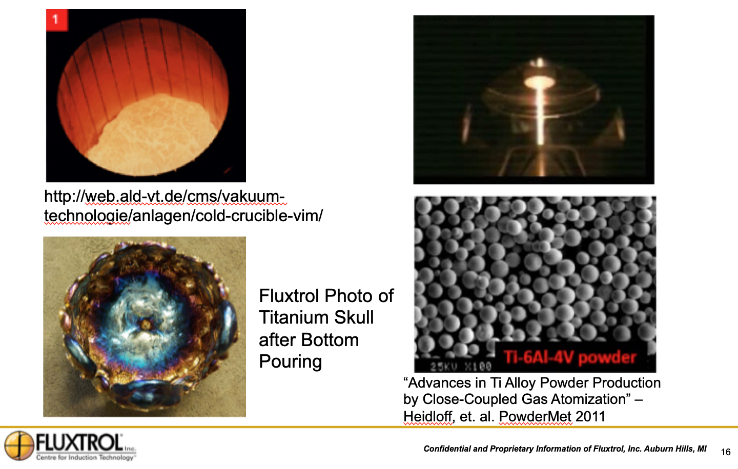 Fluxtrol | Applications of Induction Heating Enabling Advancement in