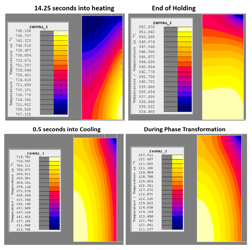 Fluxtol - Building the Materials Database to Unlock the Potential of Induction Heat Treating - Figure 14