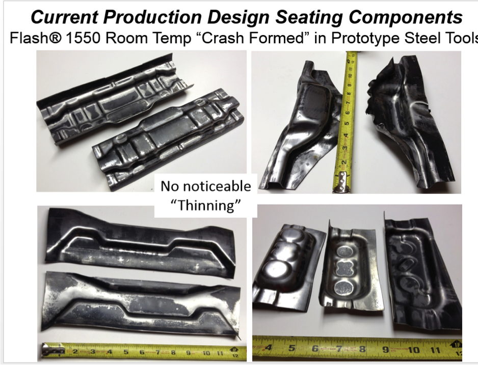 Fluxtrol | Applications of Induction Heat Treating - Cold Formed AHSS Components