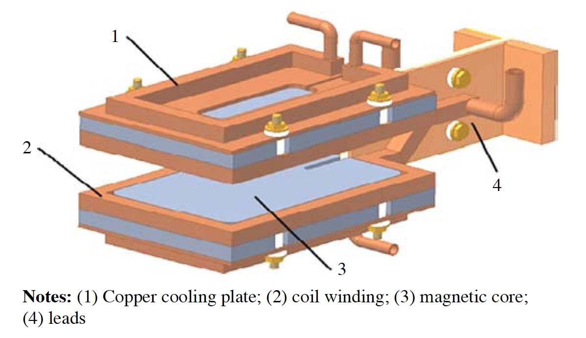 Fluxtrol | Design of Induction Coil For Generating Magnetic Field For Cancer Hyperthermia Research - Figure 4: Rectangular coil with magnetic core