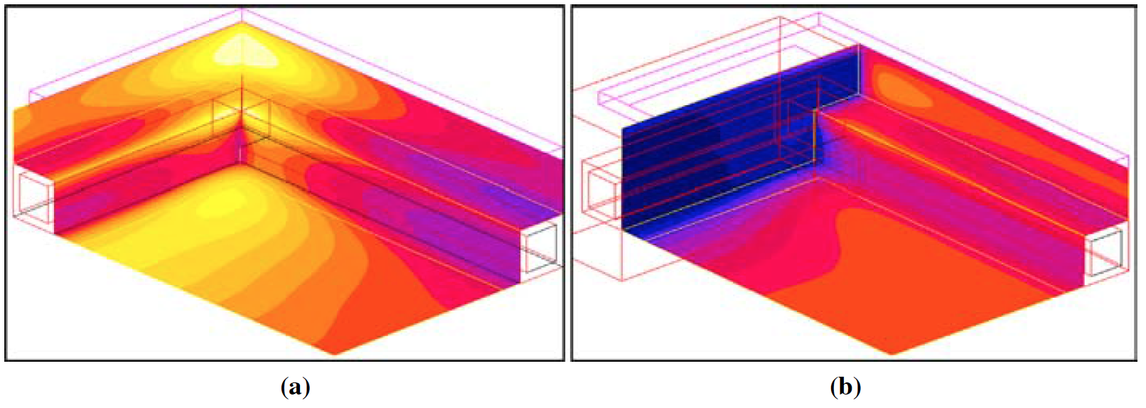 Fluxtrol | Design of Induction Coil For Generating Magnetic Field For Cancer Hyperthermia Research - Figure 8: Flux 3D thermal simulation of the concentrator using oriented pieces of Fluxtrol 75 with uniform winding size (a) and with the cross-over leg widened (b)
