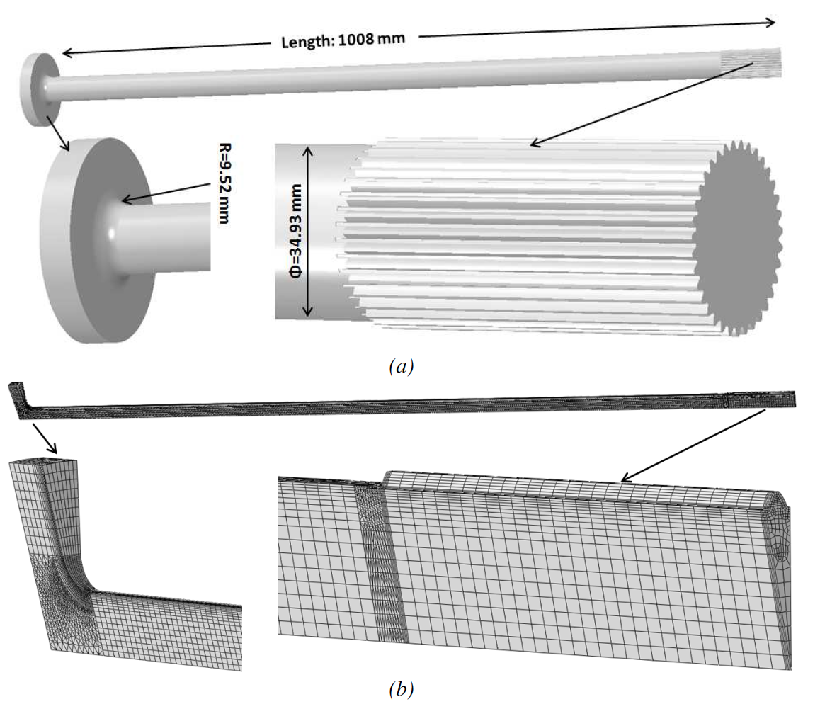 Fluxtrol - Effect of Spray Quenching Rate on Distortion and Residual Stresses - Figure 1: (a) CAD model, and (b) single spline tooth FEA model of the full-float truck axle.