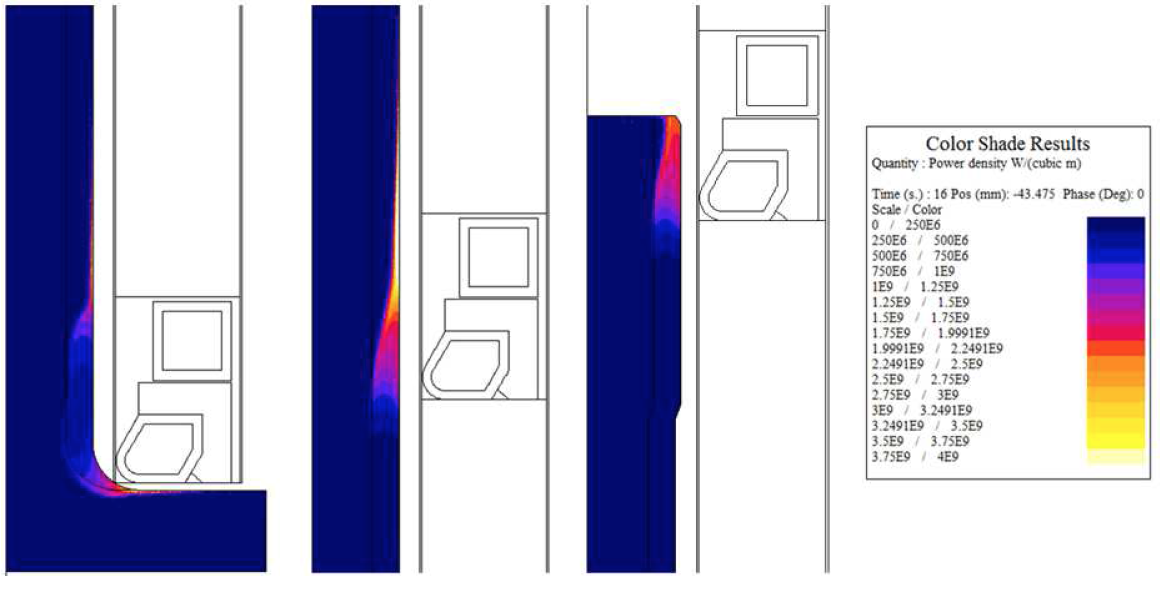 Fluxtrol - Effect of Spray Quenching Rate on Distortion and Residual Stresses - Figure 4: Power density distribution in fillet area at end of dwell (left), shaft (middle), and spline at end of heat (right).