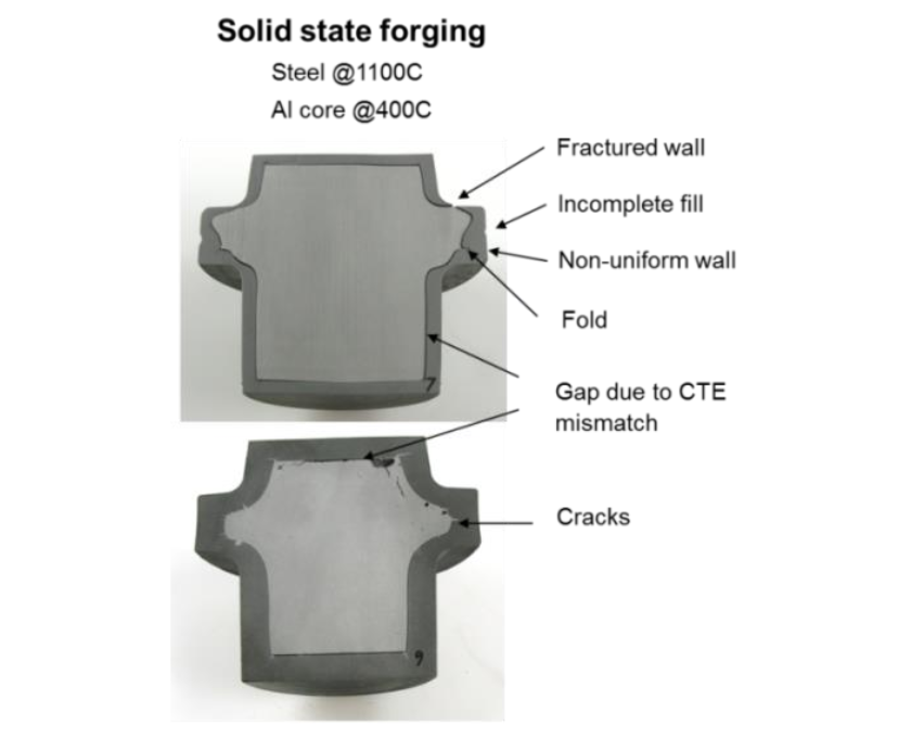 Fluxtrol - Hot Hydroforging of Lightweight Bimaterial Gears and Hollow Products Figure 10