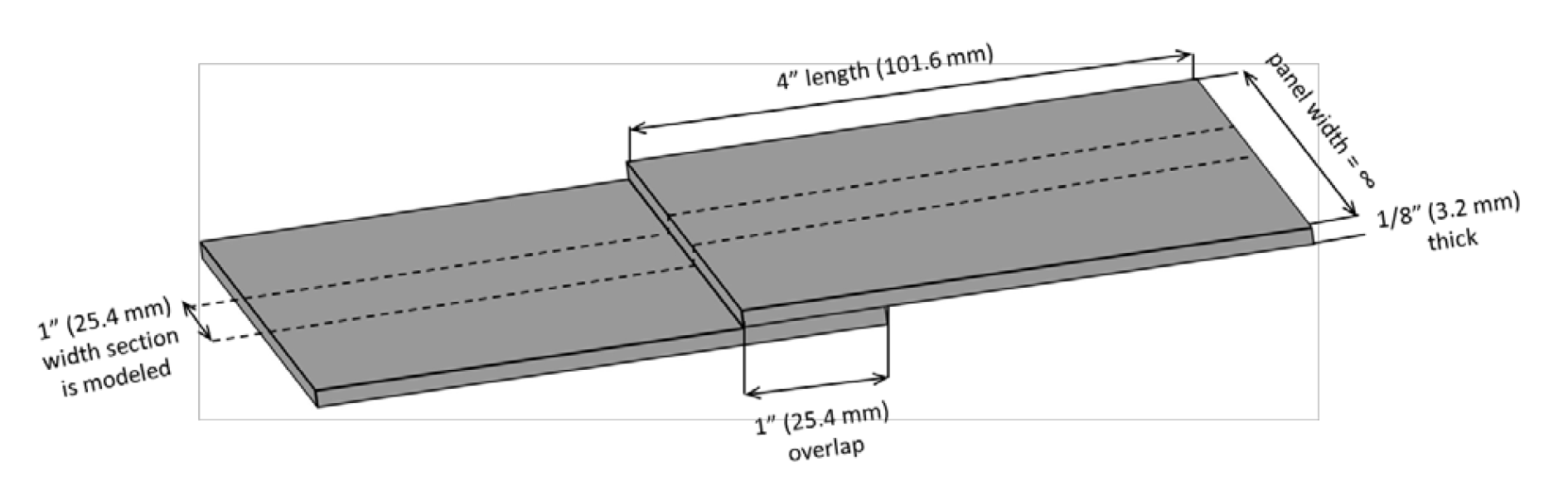 Fluxtrol - Induction Process and Coil Design for Welding of Carbon Fiber Reinforced Thermoplastics - Figure 1: Dimensions of test specimen used in FEA.
