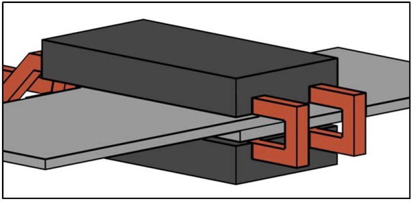 Fluxtrol - Induction Process and Coil Design for Welding of Carbon Fiber Reinforced Thermoplastics - Figure 7: Example of an oval style coil surrounding a lap joint