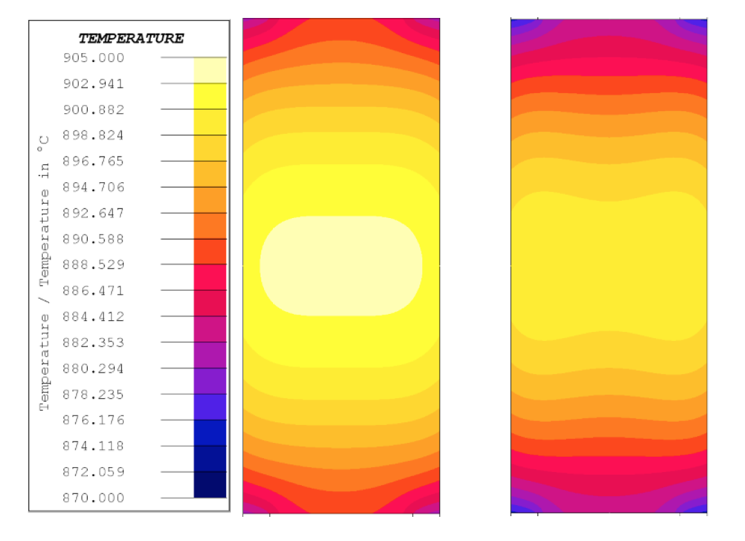 Fluxtrol | Influence of Heating Rates on Temperature Gradients in Short Time Dilatometry Testing Figure 10
