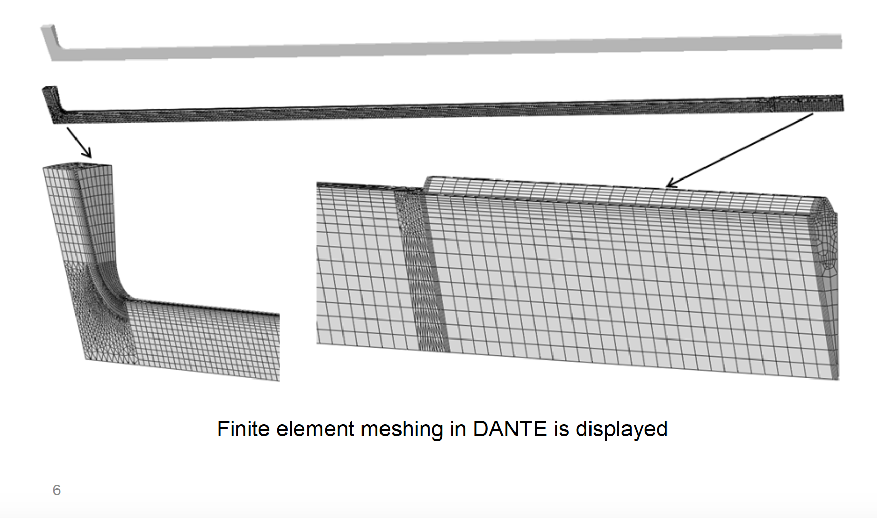 Fluxtrol | Integrated Computational Development of Induction Heat Treatment Process for Automotive Axle Shafts Figure 5 - Due to Symmetry, Single Tooth of Spline is Modeled in DANTE