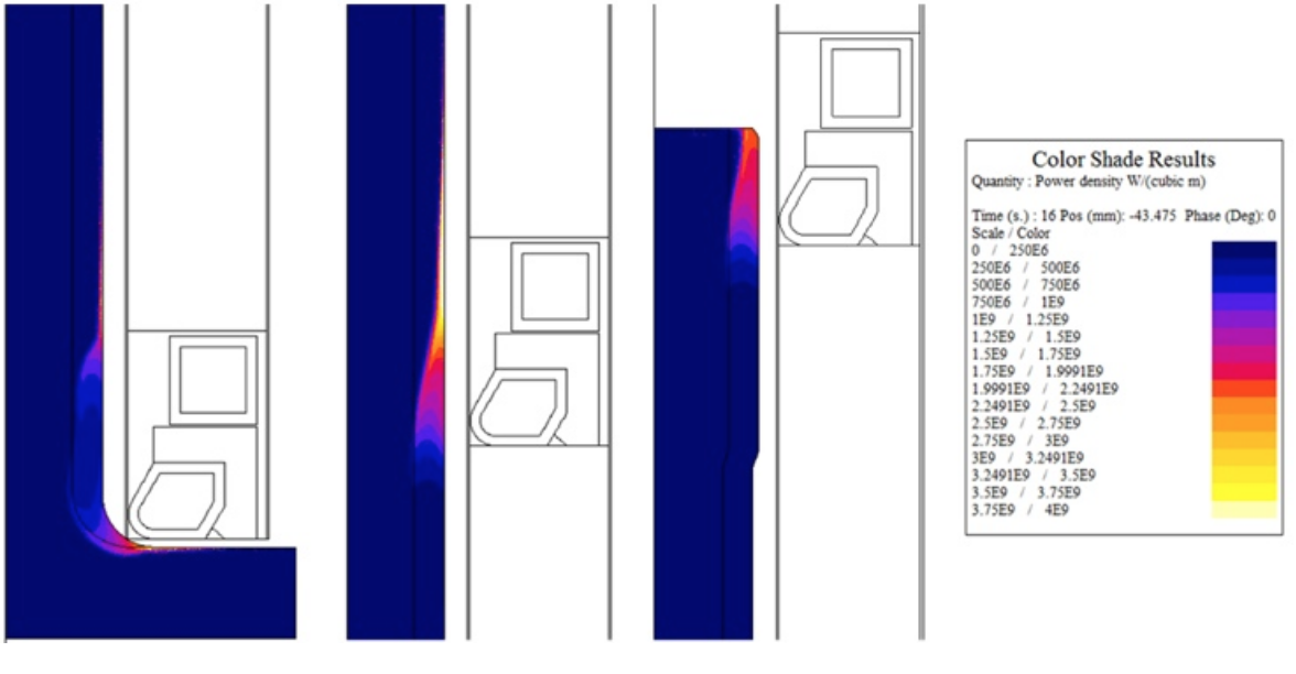 Fluxtrol - Modeling Stress and Distortion of Full-Float Truck Axle During Induction Hardening Process - Figure 3 Power density distribution in fillet area at end of dwell (left), shaft (middle), and spline at end of heat (right).