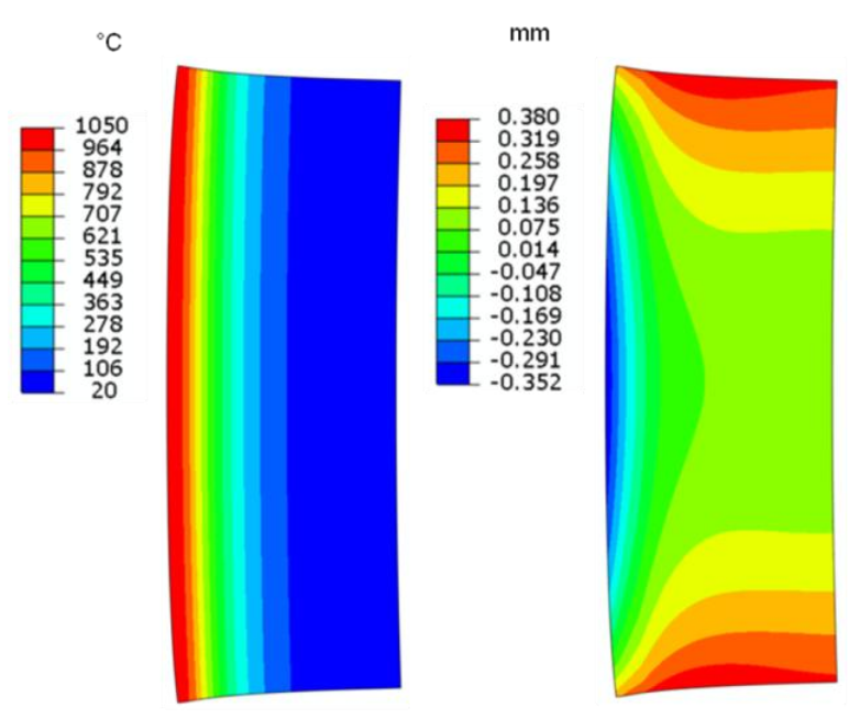 Fluxtrol - Stress and Distortion Evolution During Induction Case Hardening of Tube - Figure 13 Temperature (left) and radial displacement (right) distribution at the end of heating cycle (18 sec) for ID treatment. (Dimensional change is magnified 10X.)