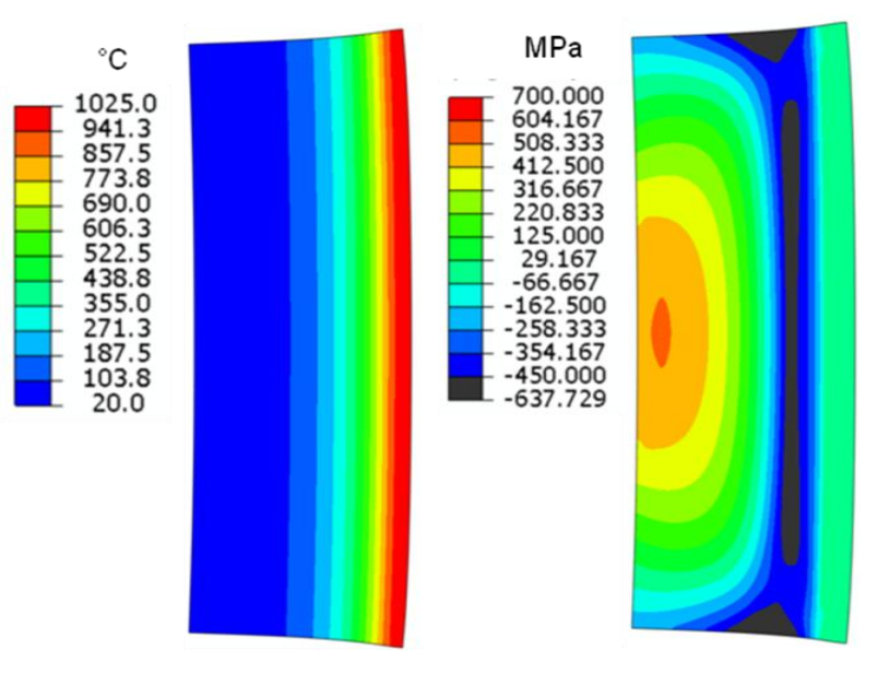 Fluxtrol - Stress and Distortion Evolution During Induction Case Hardening of Tube - Figure 6 Temperature (left), hoop stress distribution (right) and part distortion at the end of heating for OD treatment. (Dimensional change is magnified 10X.)