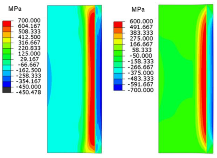 Fluxtrol - Stress and Distortion Evolution During Induction Case Hardening of Tube - Figure 8 Hoop (left) and axial (right) stress distribution at the end of cooling for OD treatment. (Dimensional change is magnified 10X.)