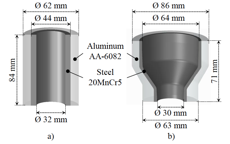 Fluxtrol | Thermomechanical Processing for Creating Bi-Metal Bearing Bushings Figure 1 Design of steel-aluminum workpiece (a) and bearing bushing (b)