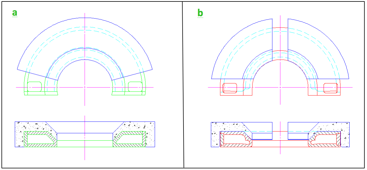 Fluxtrol | Best Practice for Design and Manufacturing of Heat Treating Inductors - Figure 4: Examples of improper (a) and proper (b) magnetic flux controller design and application