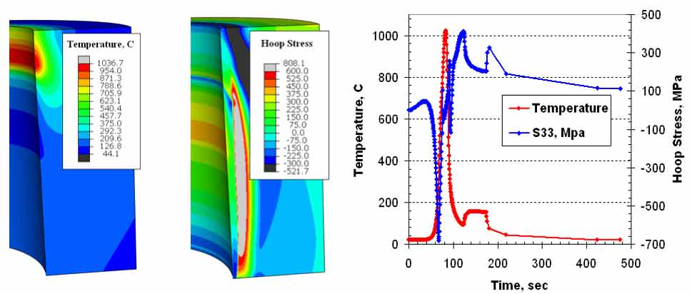 Study of stresses and deformations during scan hardening of a thick tube ID surface