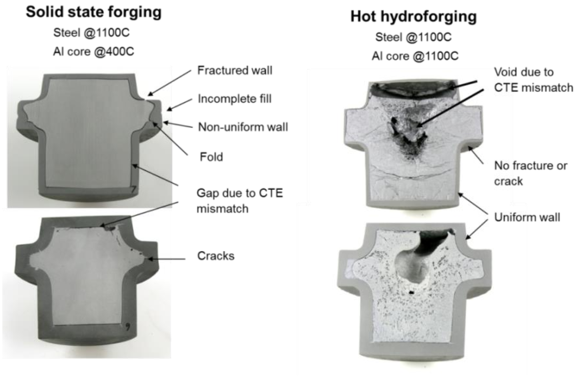 "Fluxtrol | Hot Hydroforging for Lightweighting - Figure 10: Pancake forging experiments of bimetal billets in solid state (left) and in hot hydroforging (right). The top pictures are of billets with 0.25"" wall and the bottom pictures are of billets with 0.5"" wall."