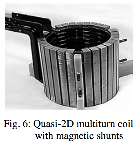 Fluxtrol | How Accurate is Computer Simulation of Induction Systems - Figure 6: Quasi-2D multiturn coil with magnetic shunts