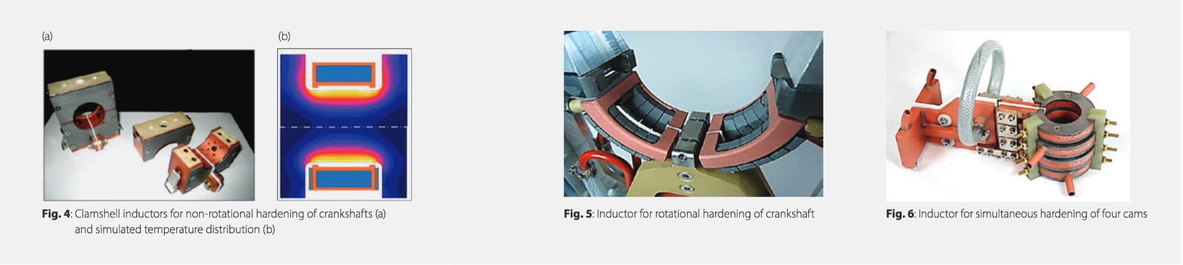 Fluxtrol | Magnetic Flux Control in Induction Systems - Figures 4, 5, 6: 4. Clamshell inductors for non-rotational hardening of crankshafts (a) and simulated temperature distribution (b). 5. Inductor for rotational hardening of crankshaft. 6. Inductor for simultaneous hardening of four cams.